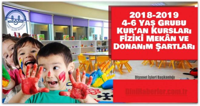 2018-2019 4-6 Yaş Grubu Kur'an Kursları Fiziki Mekân ve Donanım Şartları