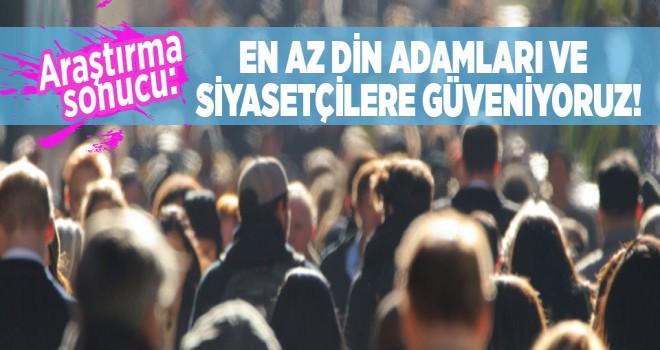 Türkiye, En Az Din Adamları ve Siyasetçilere Güveniyor