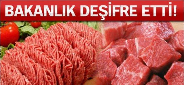 At eti satan markaların LİSTESİ