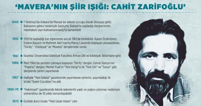 'Mavera'nın şiir ışığı, Cahit Zarifoğlu'